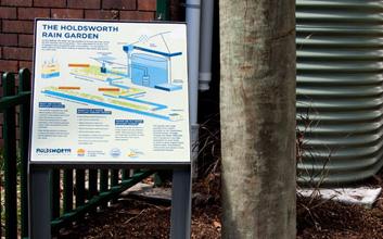 Woollahra Rainwater Signs
